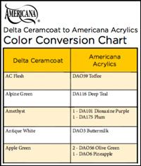 28 paint color comparison chart by brand for Comparison of composite decking brands